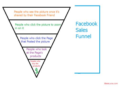 Facebookmarketingforauthors3