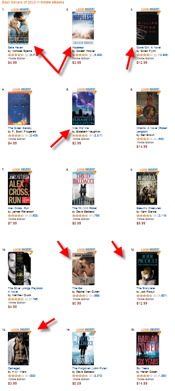 bestsellerebooks2013